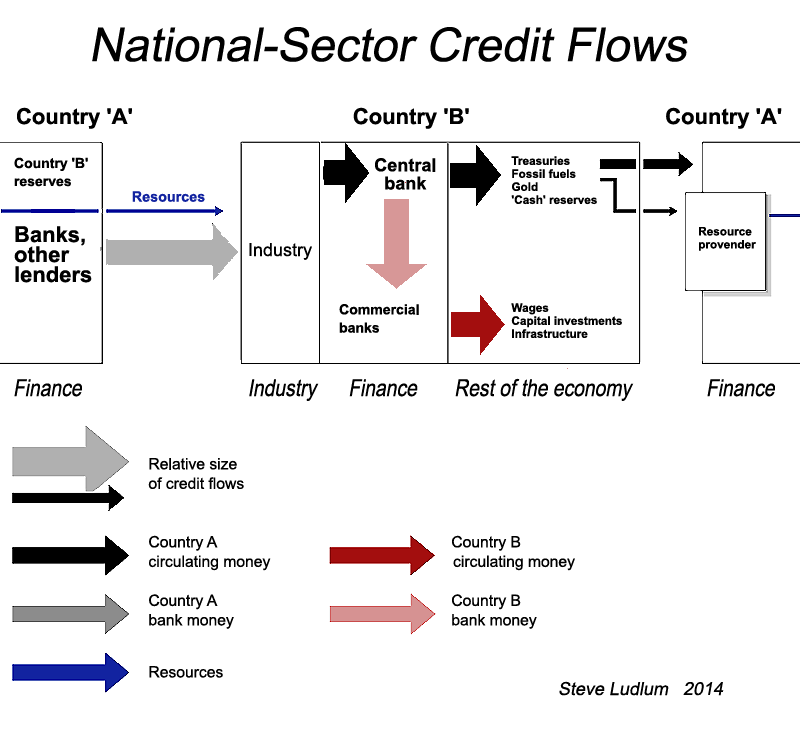 China Sector Credit Flows 2